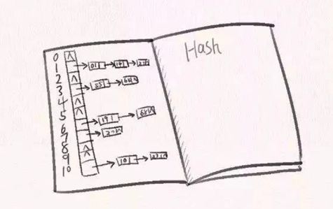 6分钟听懂:啥是区块链?区块链能干啥?